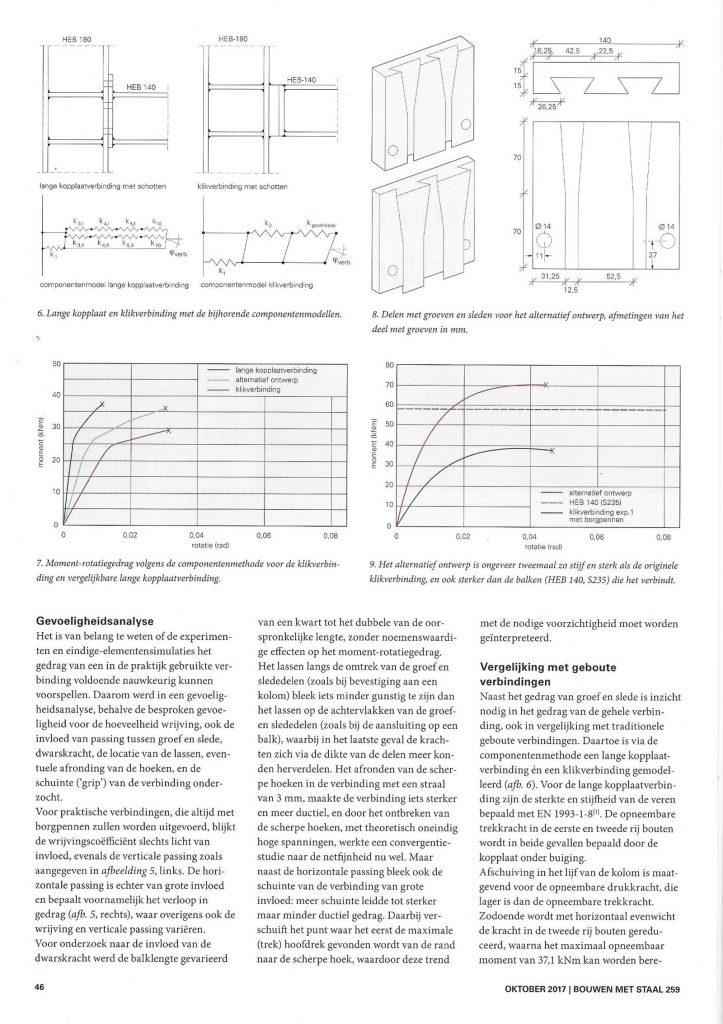 Klikbouwsysteem